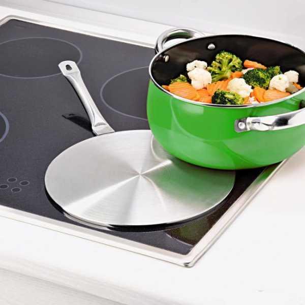 кастрюле кипит поверхность занятая посудой остается холодной